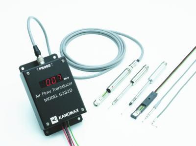 風速計変換装置 6332 (表示なしタイプ)