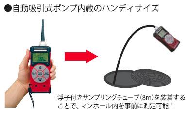 GX-2003TYPE-A-B