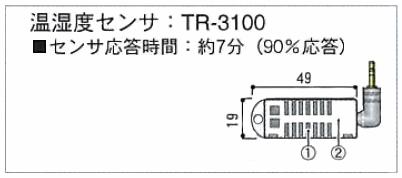 おんどとり TR-72Uiのセンサー