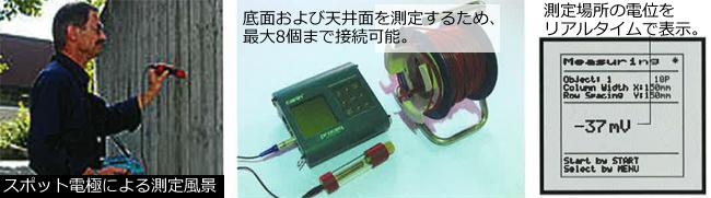 電極システム(スポット電極)