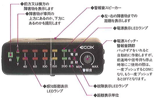 ecox-b