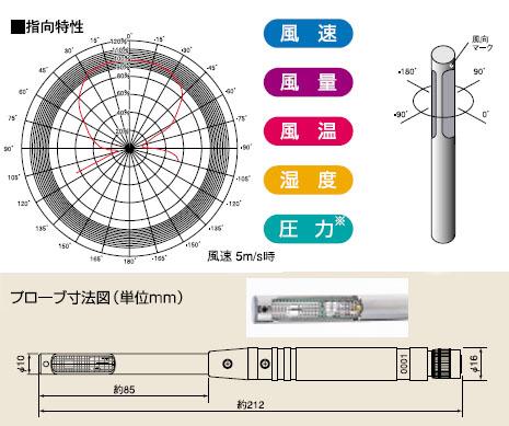 クリモマスター風速計 6531