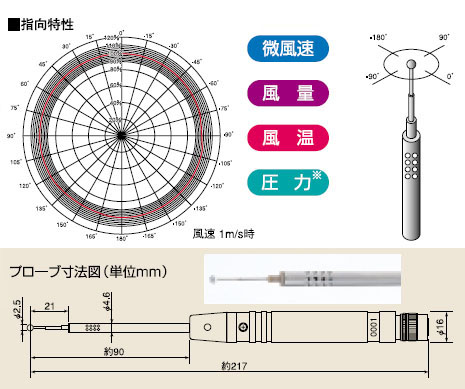 クリモマスター微風速計 6543