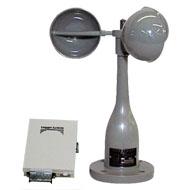 風速計データロガーシステム OT-910