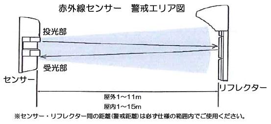 赤外線センサー PR-11BE 警戒エリア図