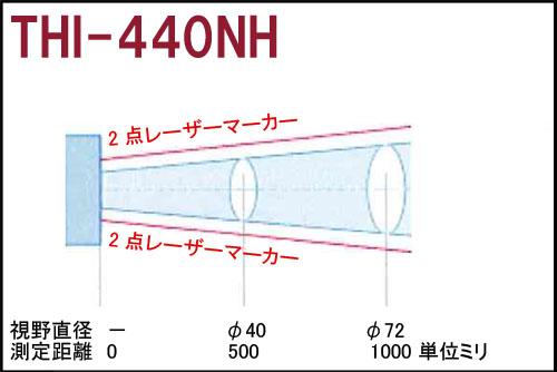 thi-440nh-a