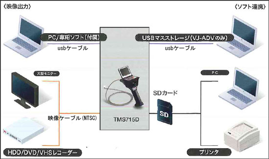 tms715d-K