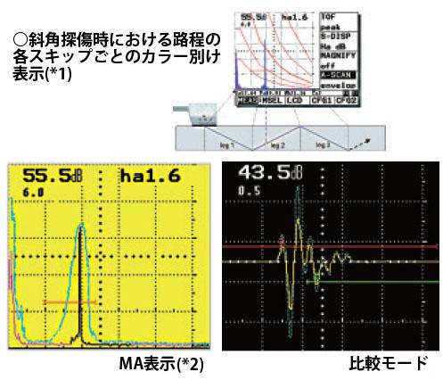 usm35x-a